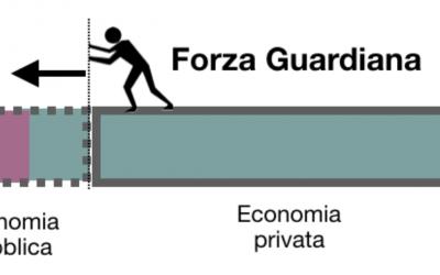Le ragioni della Forza Guardiana